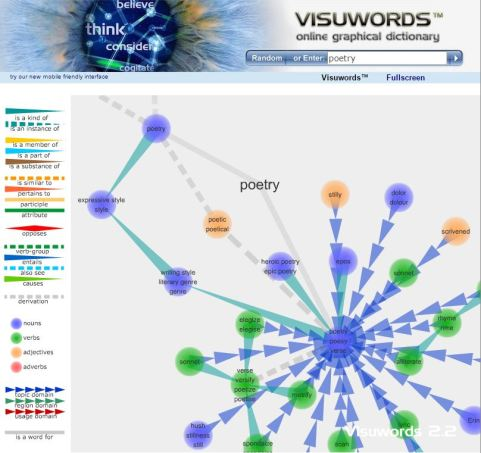 visuwords